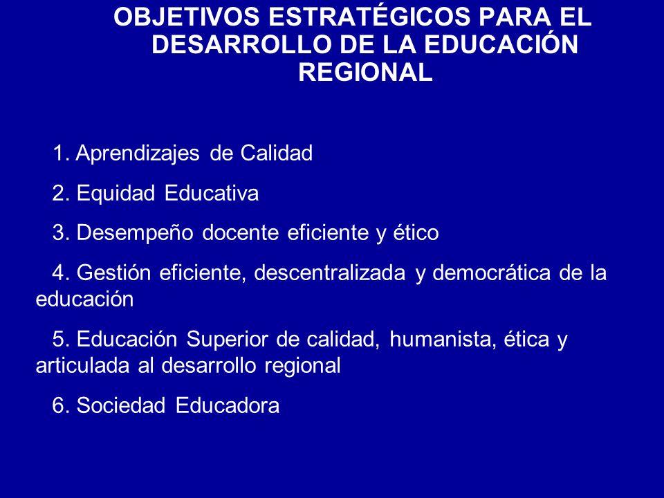 OBJETIVOS ESTRATÉGICOS PARA EL DESARROLLO DE LA EDUCACIÓN REGIONAL 1. Aprendizajes de Calidad 2. Equidad Educativa 3. Desempeño docente eficiente y ét