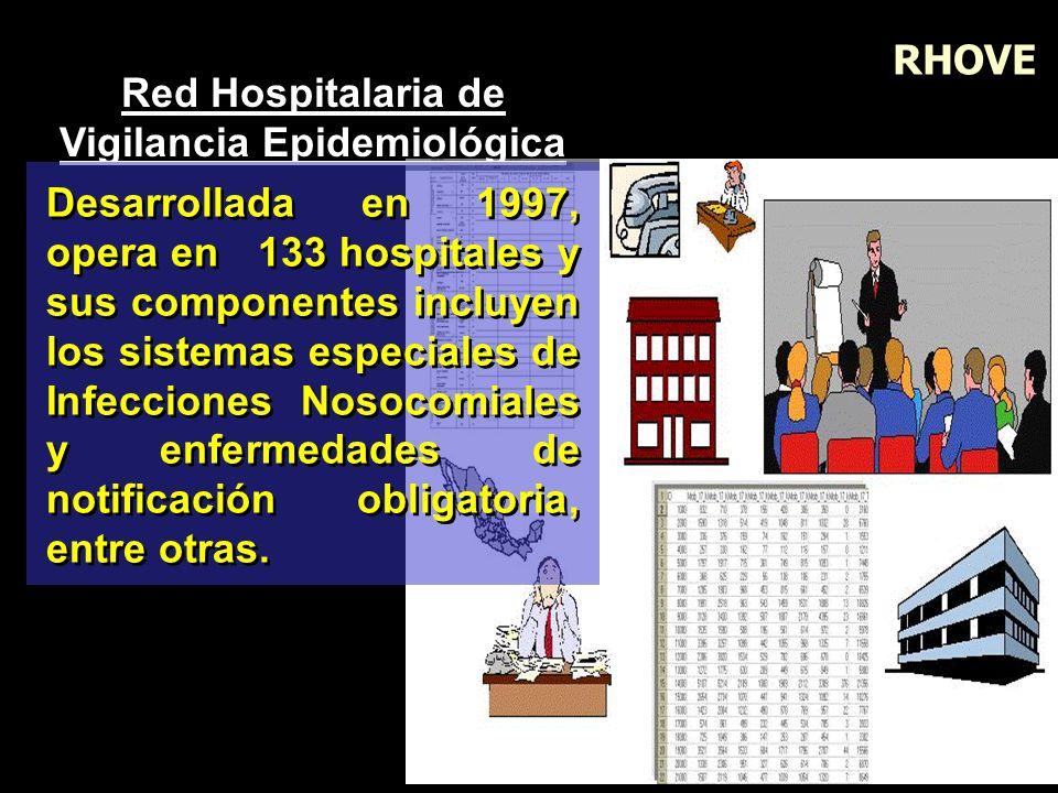 Red Hospitalaria de Vigilancia Epidemiológica RHOVE Desarrollada en 1997, opera en 133 hospitales y sus componentes incluyen los sistemas especiales d