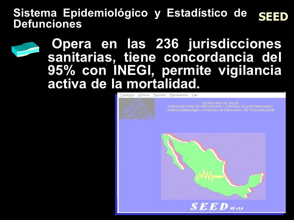 SEED Opera en las 236 jurisdicciones sanitarias, tiene concordancia del 95% con INEGI, permite vigilancia activa de la mortalidad. Sistema Epidemiológ