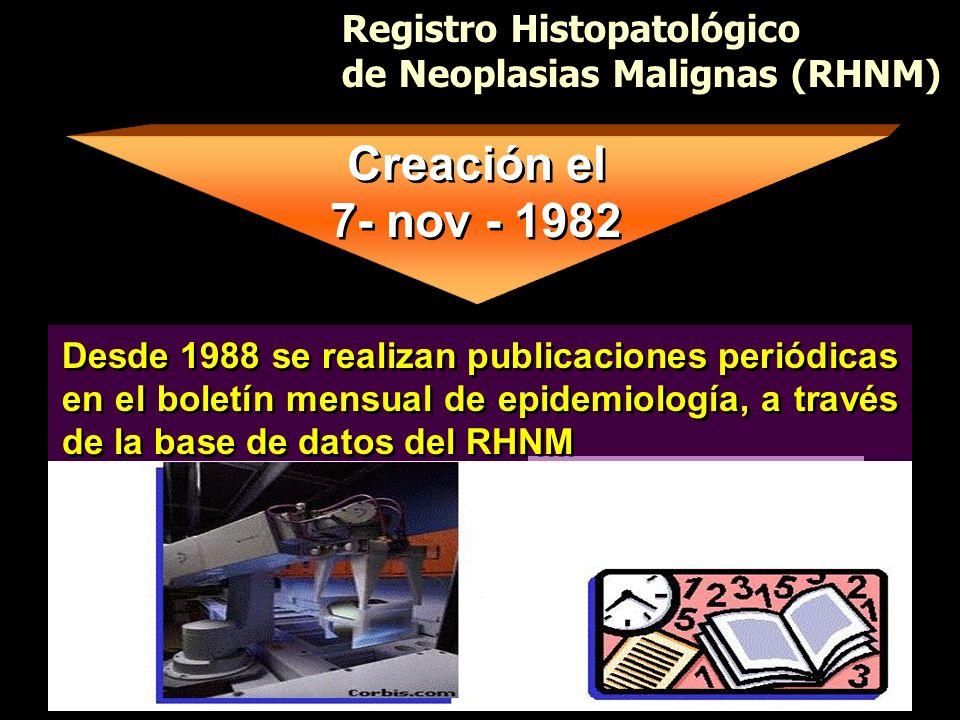 Registro Histopatológico de Neoplasias Malignas (RHNM) Registro Histopatológico de Neoplasias Malignas (RHNM) Creación el 7- nov - 1982 Creación el 7-