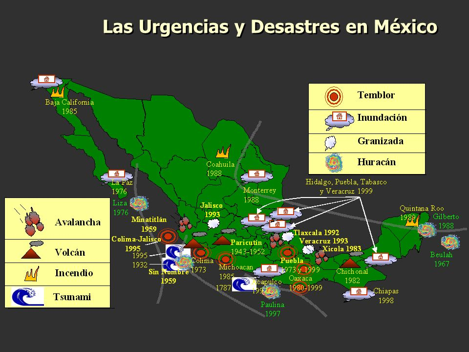 Las Urgencias y Desastres en México