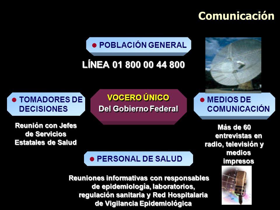 Comunicación VOCERO ÚNICO Del Gobierno Federal VOCERO ÚNICO Del Gobierno Federal POBLACIÓN GENERAL MEDIOS DE COMUNICACIÓN TOMADORES DE DECISIONES Reun