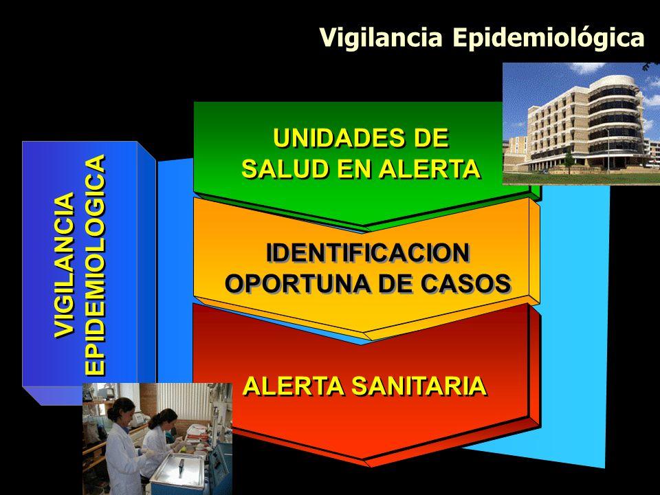 Vigilancia Epidemiológica UNIDADES DE SALUD EN ALERTA UNIDADES DE SALUD EN ALERTA IDENTIFICACION OPORTUNA DE CASOS IDENTIFICACION OPORTUNA DE CASOS AL