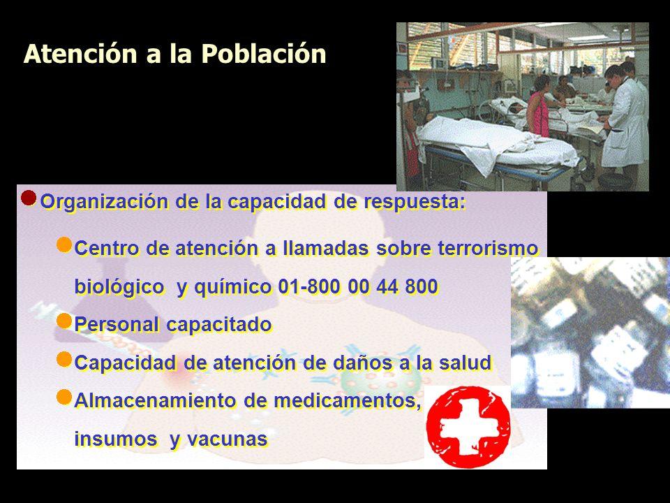 Atención a la Población Organización de la capacidad de respuesta: Centro de atención a llamadas sobre terrorismo biológico y químico 01-800 00 44 800