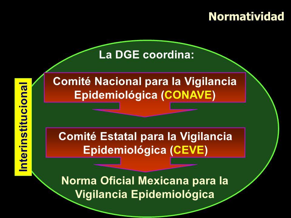 Comité Estatal para la Vigilancia Epidemiológica (CEVE) Comité Nacional para la Vigilancia Epidemiológica (CONAVE) Interinstitucional Norma Oficial Me