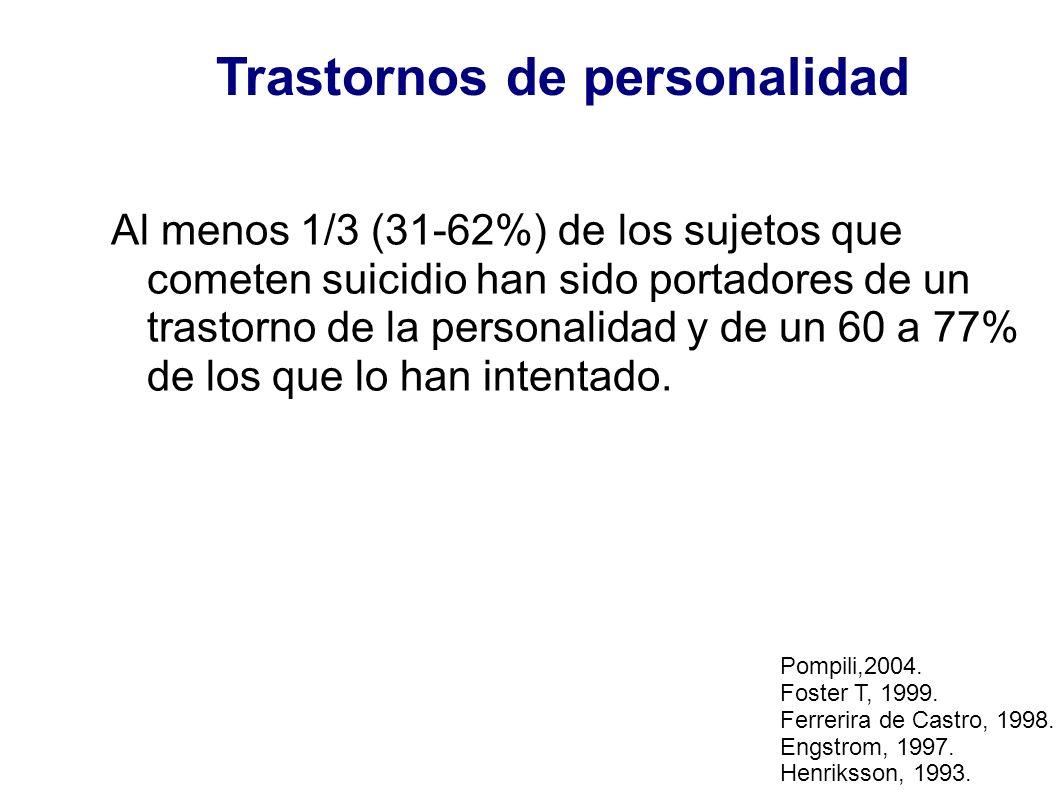 Trastornos de personalidad Al menos 1/3 (31-62%) de los sujetos que cometen suicidio han sido portadores de un trastorno de la personalidad y de un 60