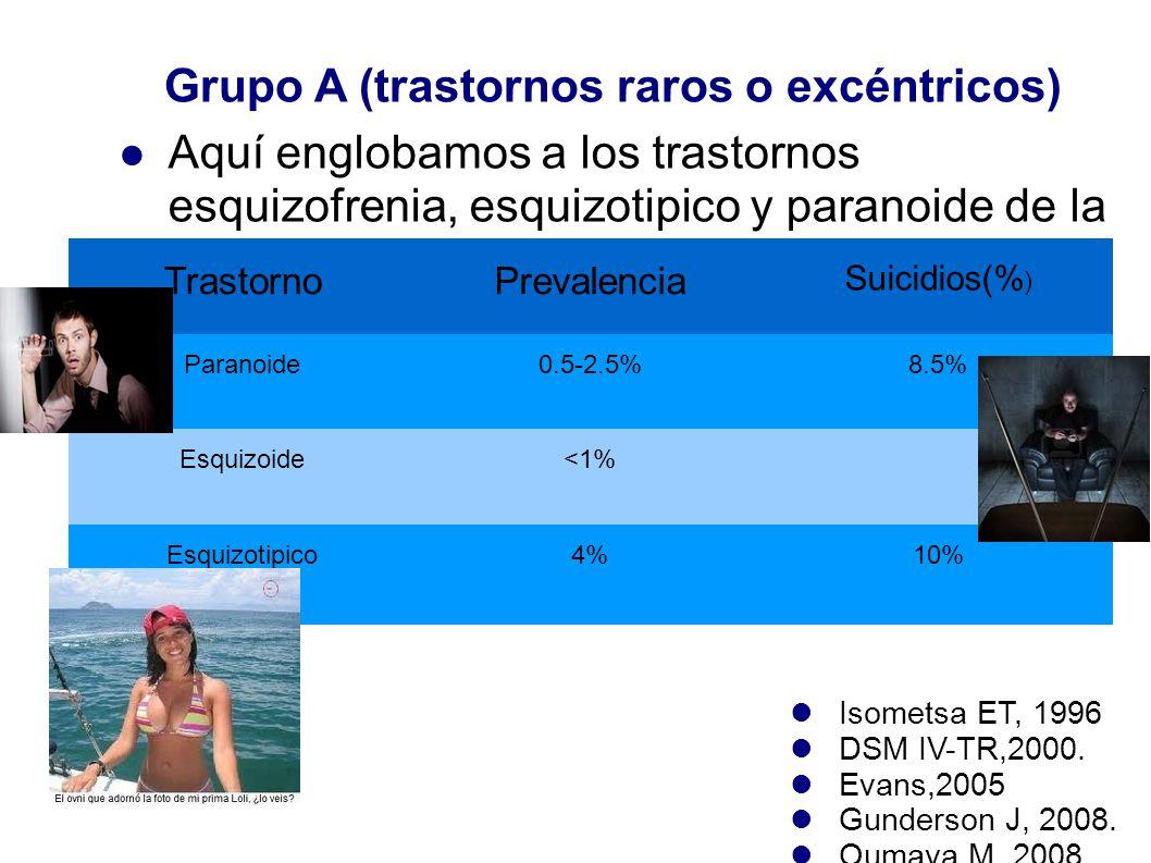 Grupo A (trastornos raros o excéntricos) Aquí englobamos a los trastornos esquizofrenia, esquizotipico y paranoide de la personalidad. TrastornoPreval