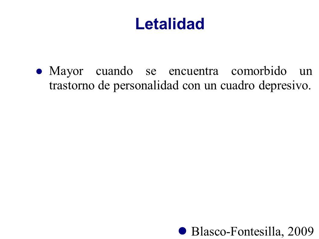 Letalidad Mayor cuando se encuentra comorbido un trastorno de personalidad con un cuadro depresivo. Blasco-Fontesilla, 2009