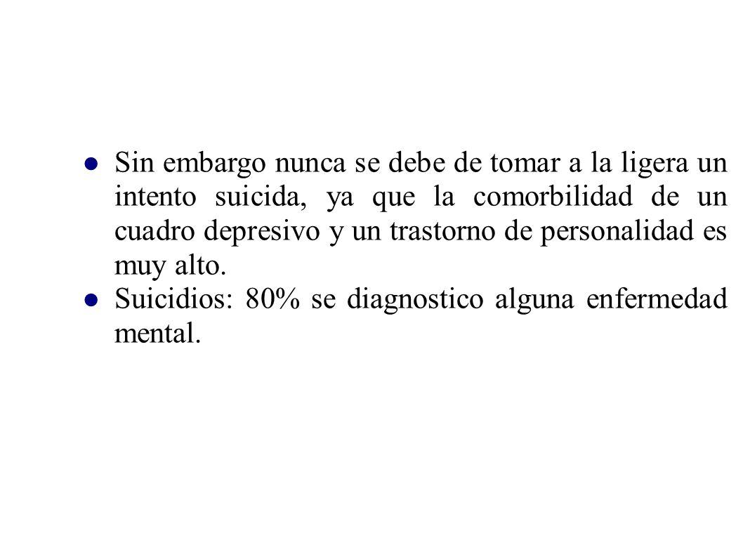 Sin embargo nunca se debe de tomar a la ligera un intento suicida, ya que la comorbilidad de un cuadro depresivo y un trastorno de personalidad es muy