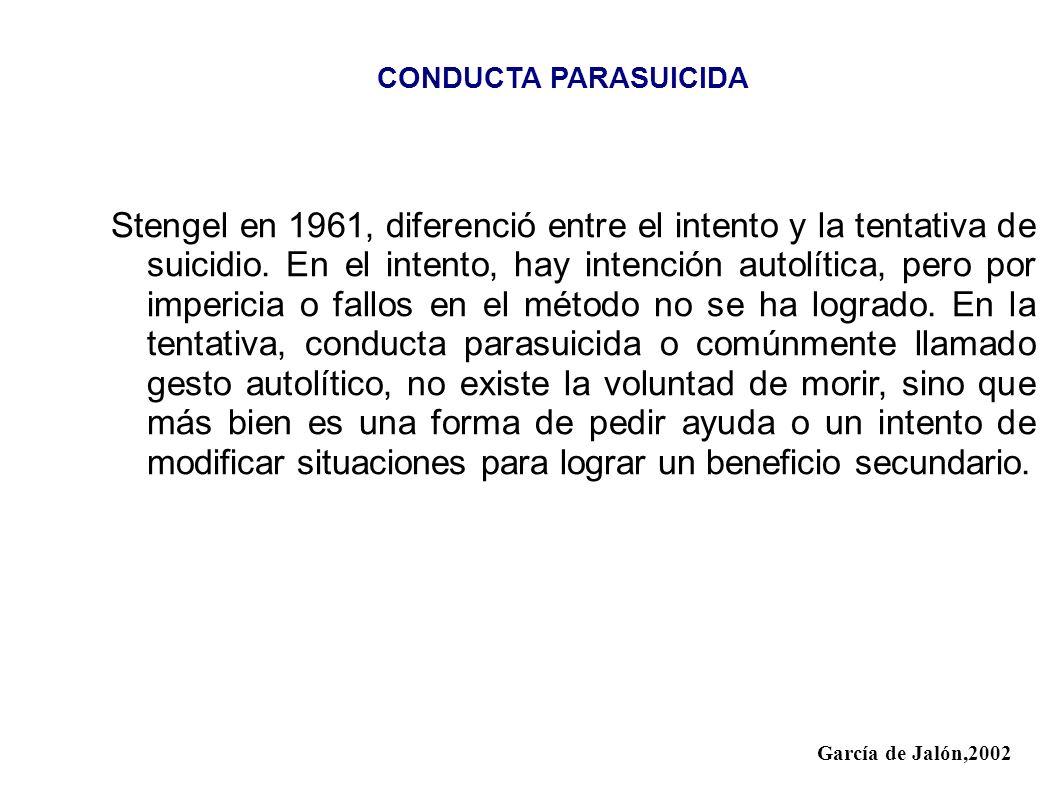 CONDUCTA PARASUICIDA Stengel en 1961, diferenció entre el intento y la tentativa de suicidio. En el intento, hay intención autolítica, pero por imperi