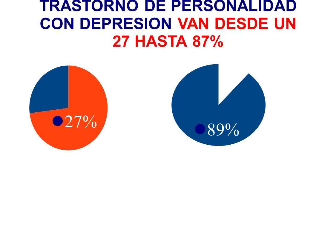 TRASTORNO DE PERSONALIDAD CON DEPRESION VAN DESDE UN 27 HASTA 87% 27% 89%