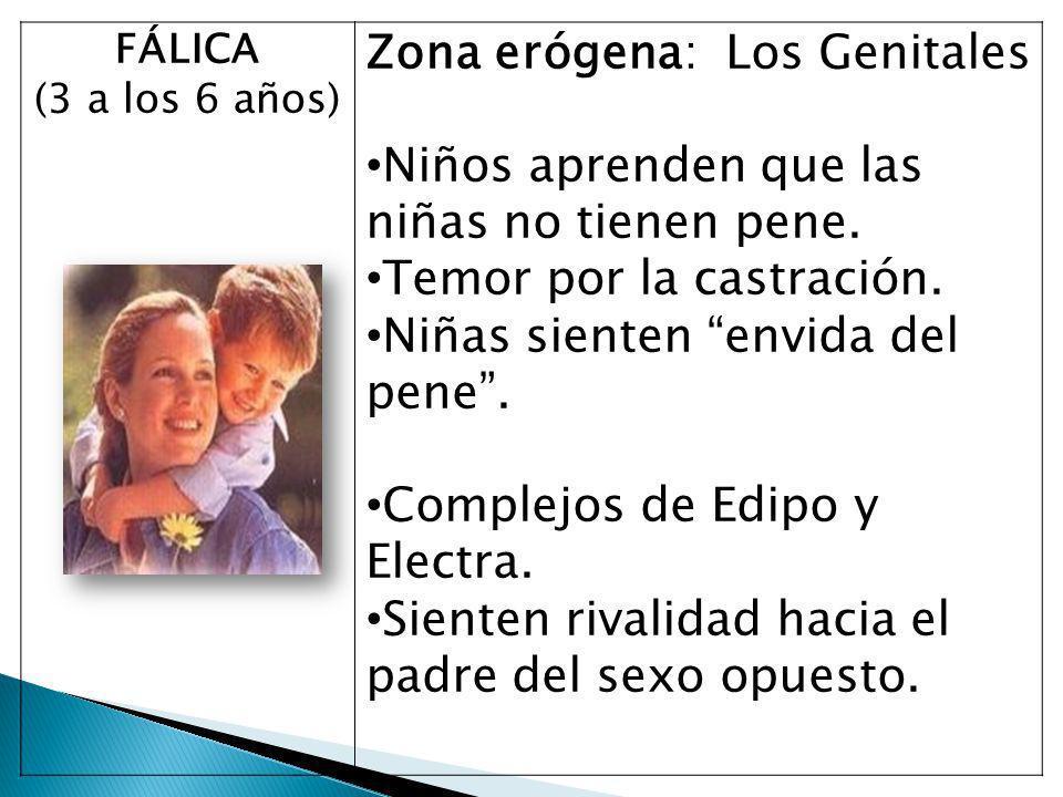 FÁLICA (3 a los 6 años) Zona erógena: Los Genitales Niños aprenden que las niñas no tienen pene.