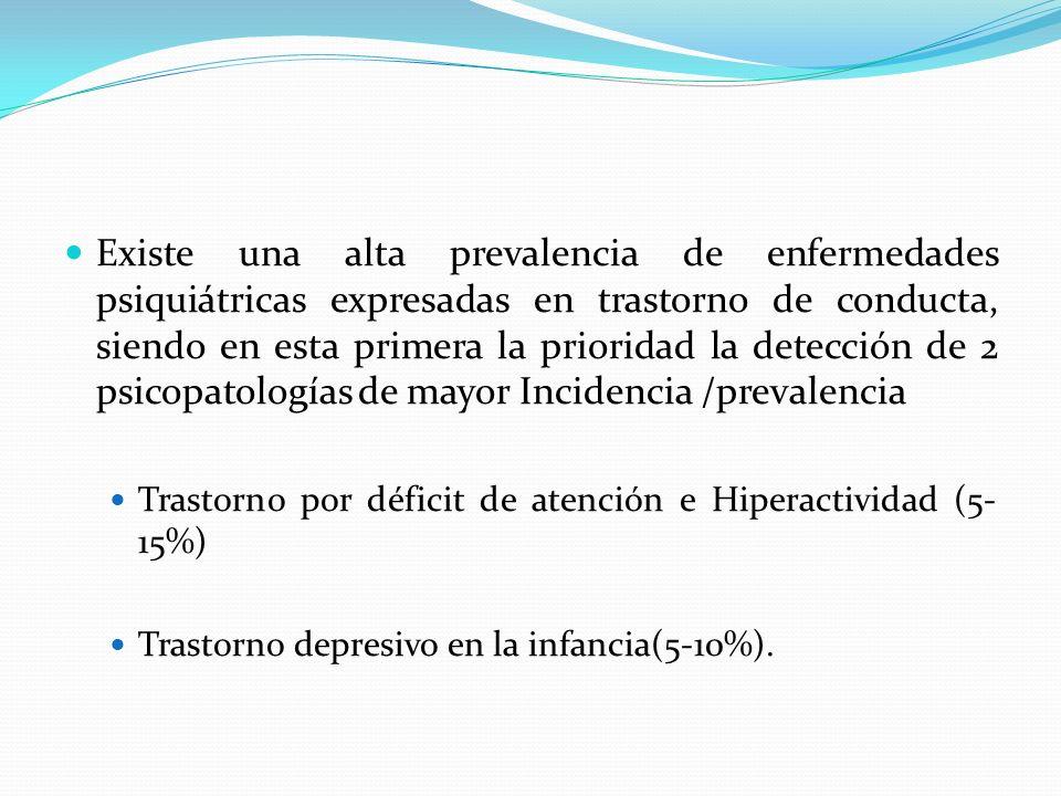 Existe una alta prevalencia de enfermedades psiquiátricas expresadas en trastorno de conducta, siendo en esta primera la prioridad la detección de 2 psicopatologías de mayor Incidencia /prevalencia Trastorno por déficit de atención e Hiperactividad (5- 15%) Trastorno depresivo en la infancia(5-10%).