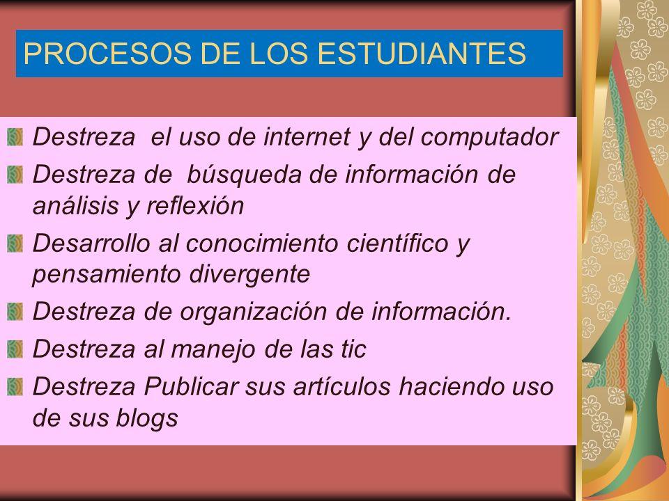PROCESOS DE LOS ESTUDIANTES Destreza el uso de internet y del computador Destreza de búsqueda de información de análisis y reflexión Desarrollo al con