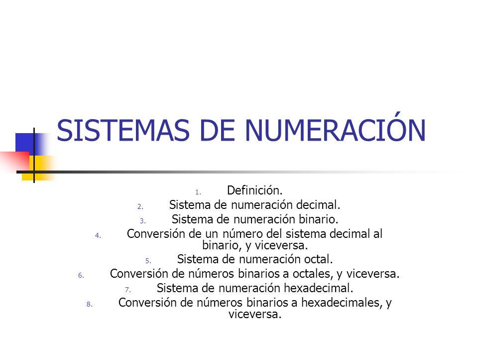 SISTEMAS DE NUMERACIÓN 1. Definición. 2. Sistema de numeración decimal. 3. Sistema de numeración binario. 4. Conversión de un número del sistema decim