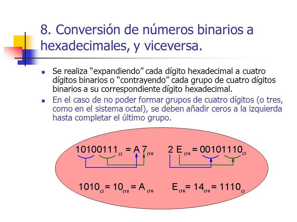8. Conversión de números binarios a hexadecimales, y viceversa. Se realiza expandiendo cada dígito hexadecimal a cuatro dígitos binarios o contrayendo