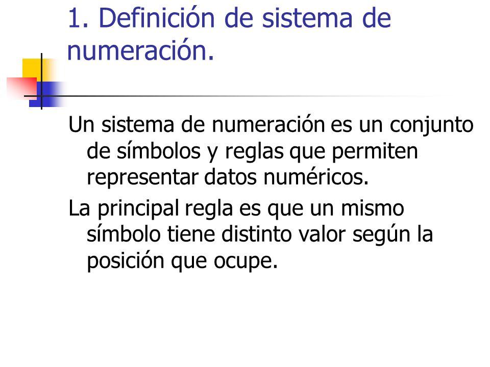1. Definición de sistema de numeración. Un sistema de numeración es un conjunto de símbolos y reglas que permiten representar datos numéricos. La prin