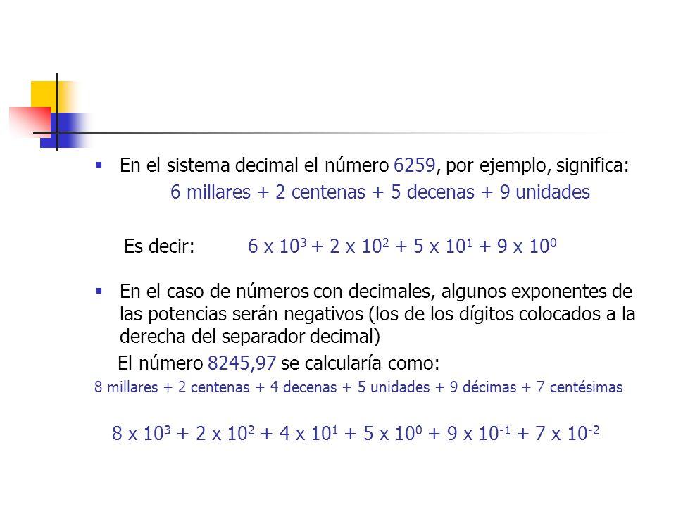 En el sistema decimal el número 6259, por ejemplo, significa: 6 millares + 2 centenas + 5 decenas + 9 unidades Es decir: 6 x 10 3 + 2 x 10 2 + 5 x 10