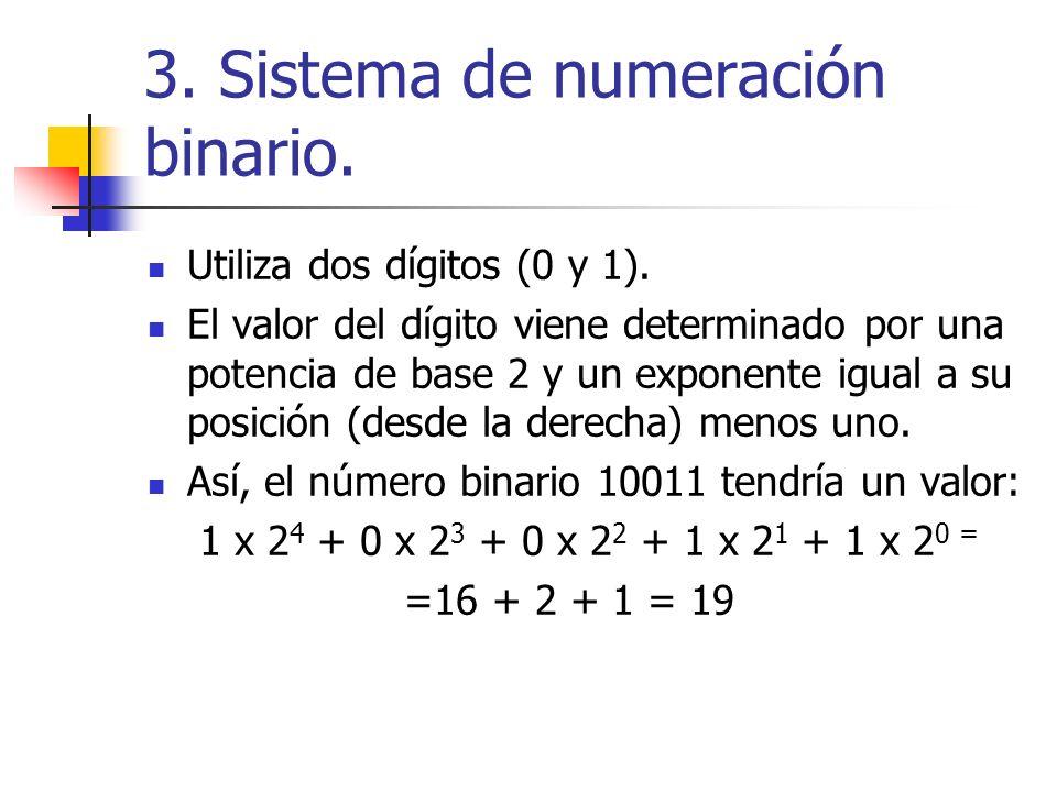 3. Sistema de numeración binario. Utiliza dos dígitos (0 y 1). El valor del dígito viene determinado por una potencia de base 2 y un exponente igual a
