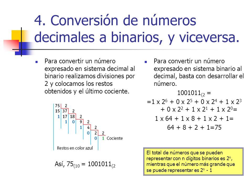 4. Conversión de números decimales a binarios, y viceversa. Para convertir un número expresado en sistema decimal al binario realizamos divisiones por