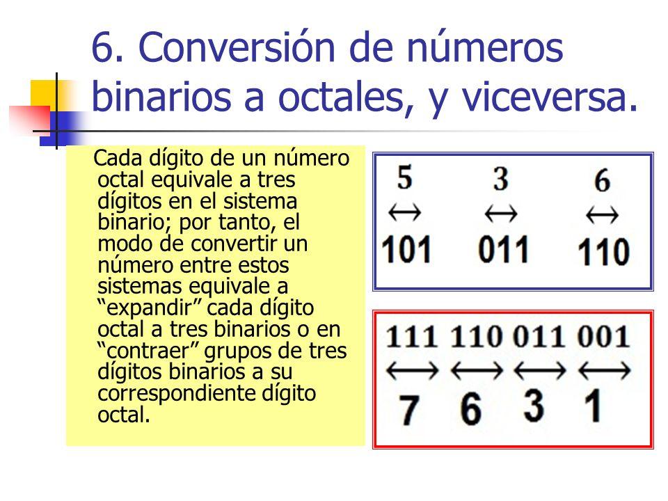 6. Conversión de números binarios a octales, y viceversa. Cada dígito de un número octal equivale a tres dígitos en el sistema binario; por tanto, el