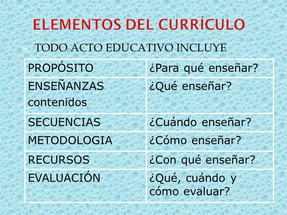 TODO ACTO EDUCATIVO INCLUYE PROPÓSITO¿Para qué enseñar? ENSEÑANZAS contenidos ¿Qué enseñar? SECUENCIAS¿Cuándo enseñar? METODOLOGIA¿Cómo enseñar? RECUR
