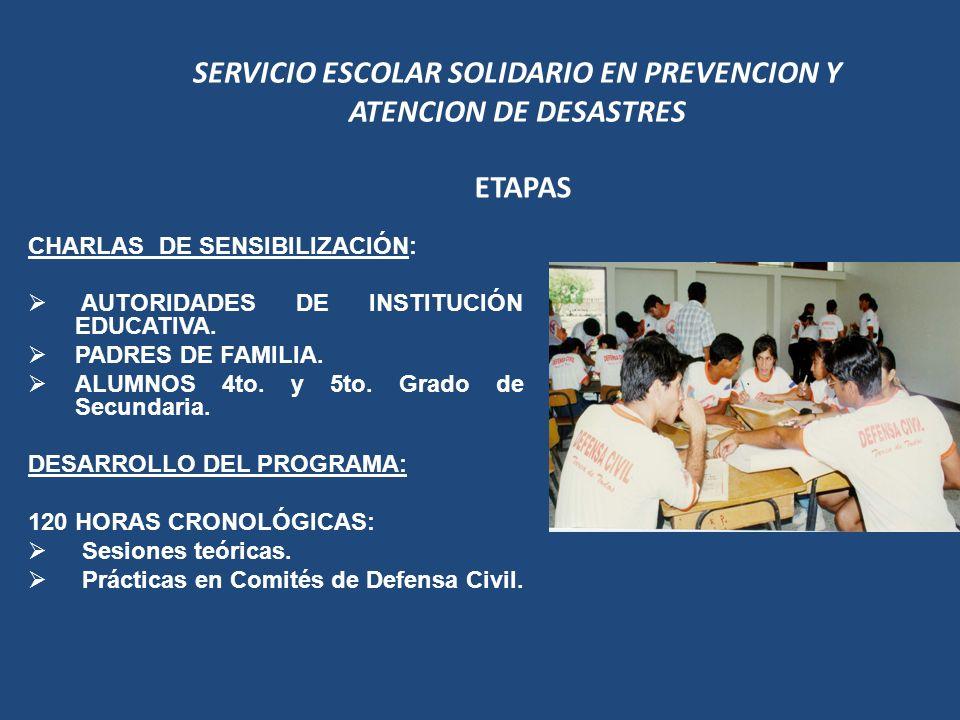 SERVICIO ESCOLAR SOLIDARIO EN PREVENCION Y ATENCION DE DESASTRES CHARLAS DE SENSIBILIZACIÓN: AUTORIDADES DE INSTITUCIÓN EDUCATIVA. PADRES DE FAMILIA.