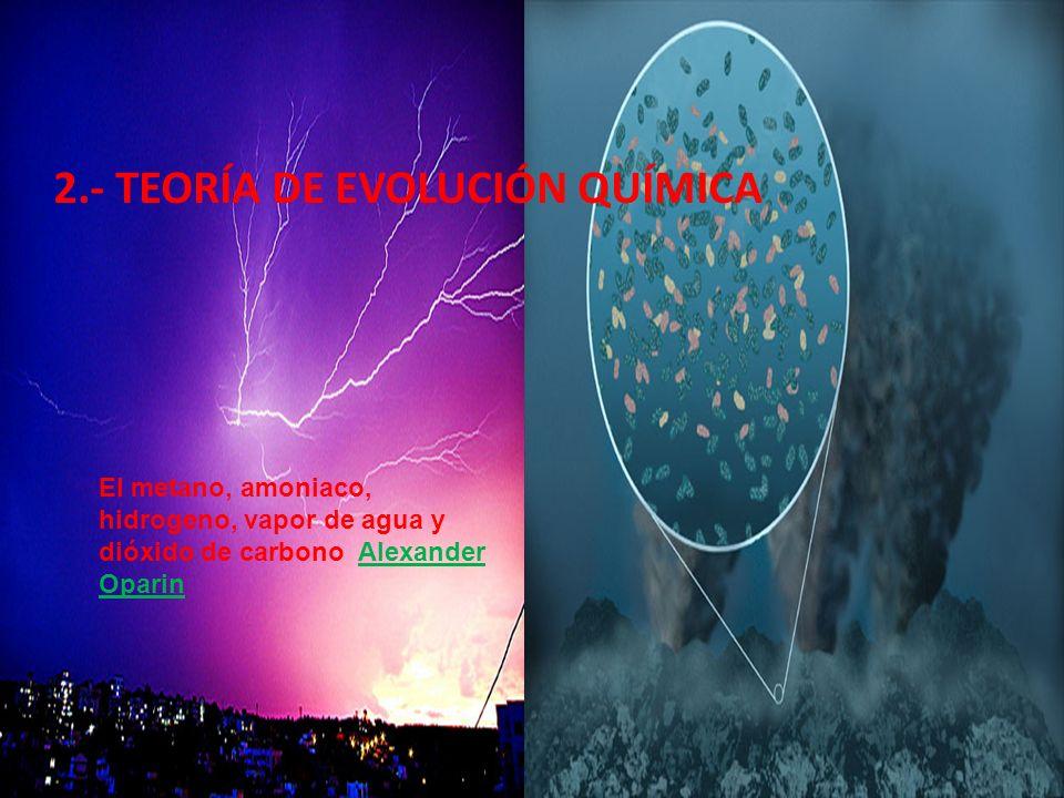 TEORIAS DEL ORIGEN DE LA VIDA 1.- Teoría Divina Sostiene que Dios había creado todo el mundo natural y todos los seres vivos