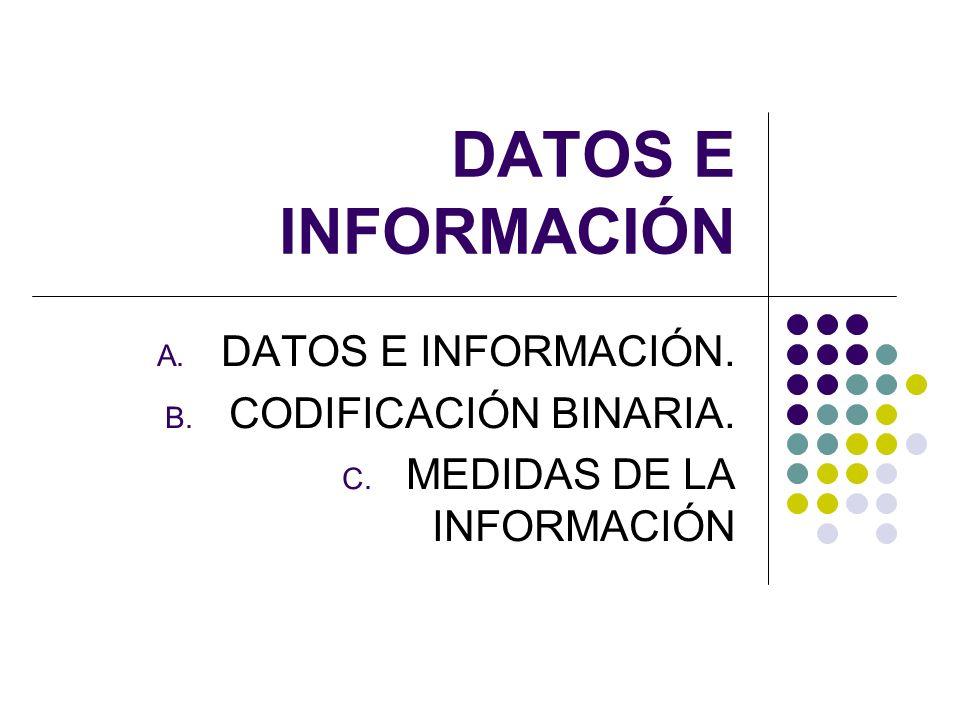 DATOS E INFORMACIÓN A. DATOS E INFORMACIÓN. B. CODIFICACIÓN BINARIA. C. MEDIDAS DE LA INFORMACIÓN