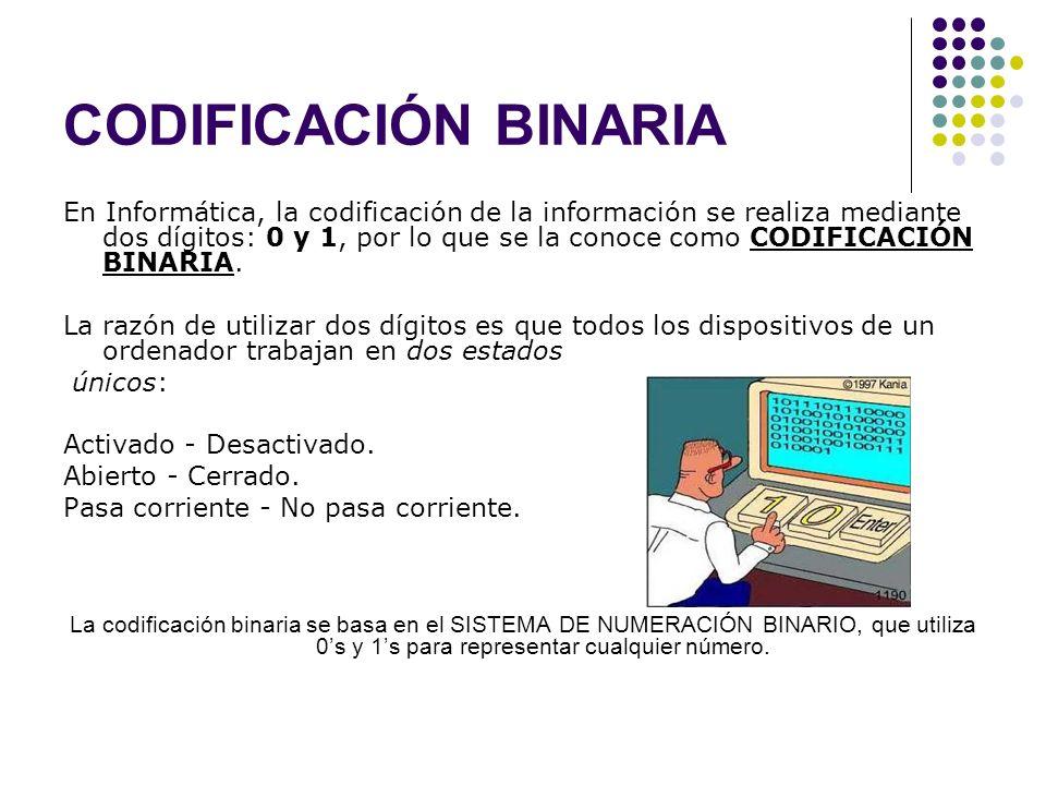CODIFICACIÓN BINARIA En Informática, la codificación de la información se realiza mediante dos dígitos: 0 y 1, por lo que se la conoce como CODIFICACI