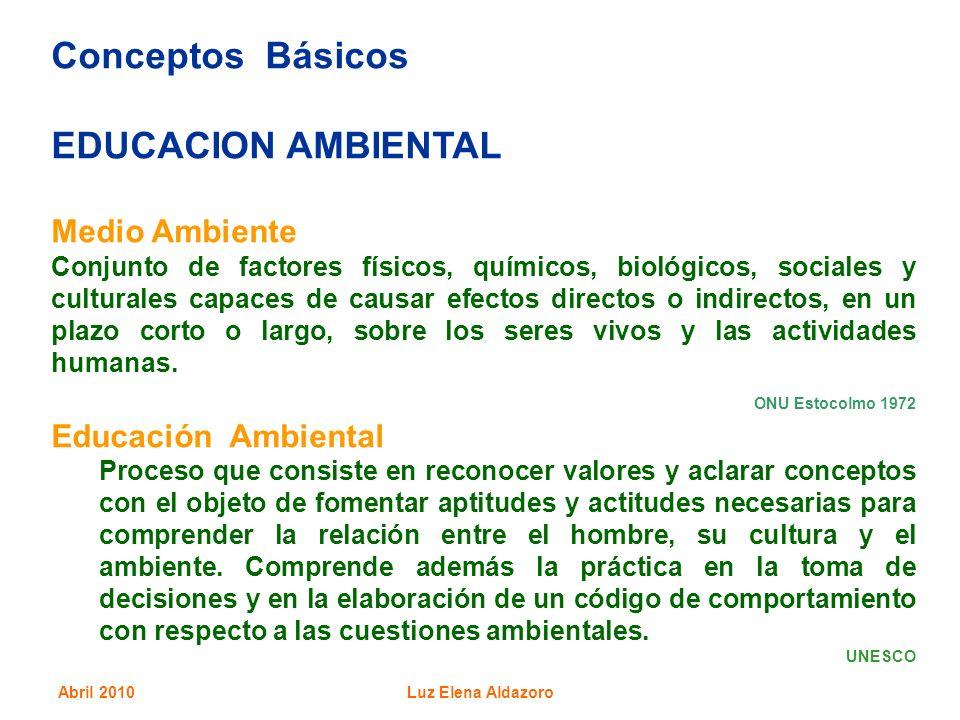 Abril 2010Luz Elena Aldazoro Conceptos Básicos EDUCACION AMBIENTAL Medio Ambiente Conjunto de factores físicos, químicos, biológicos, sociales y cultu