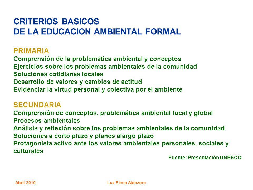 Abril 2010Luz Elena Aldazoro CRITERIOS BASICOS DE LA EDUCACION AMBIENTAL FORMAL PRIMARIA Comprensión de la problemática ambiental y conceptos Ejercici