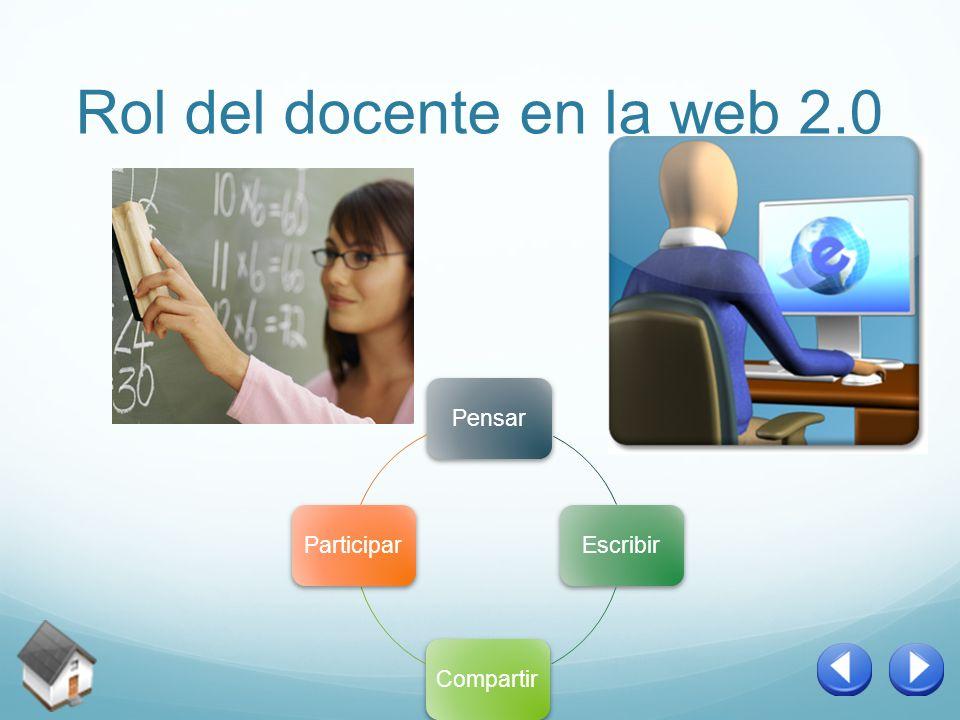 Rol del docente en la web 2.0 PensarEscribirCompartirParticipar