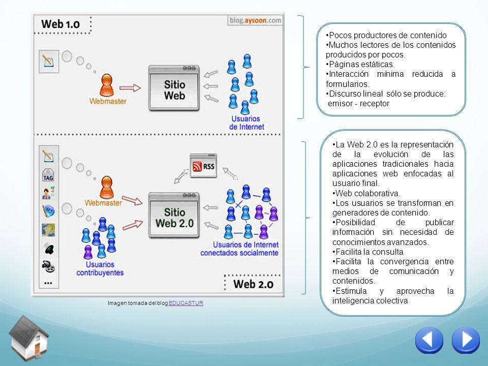La Web 2.0 es la representación de la evolución de las aplicaciones tradicionales hacia aplicaciones web enfocadas al usuario final. Web colaborativa.