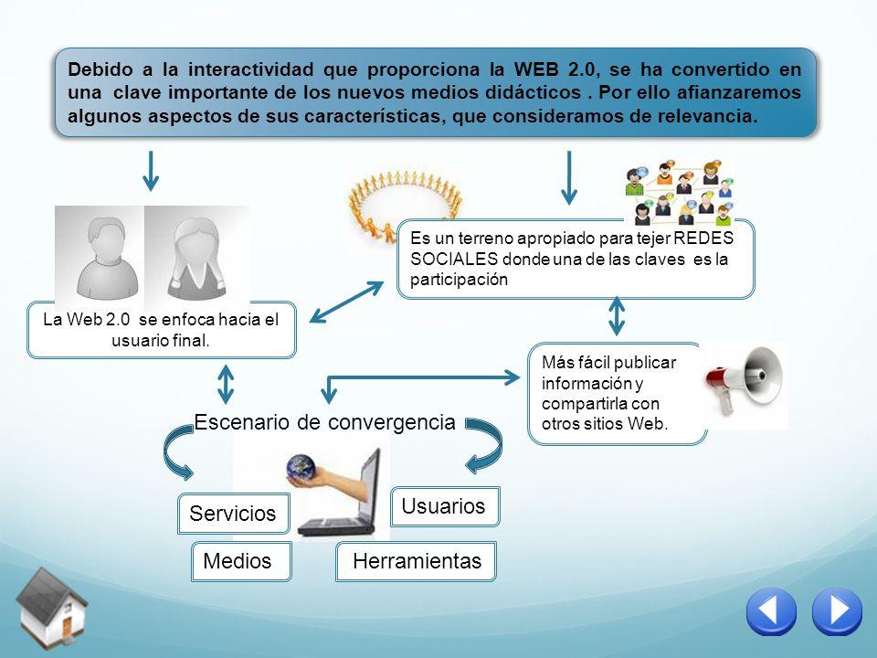 Contenidos Participación Interacción Conversación Sistemas de Gestión de Contenidos Esto es posible GRACIAS al Más características….