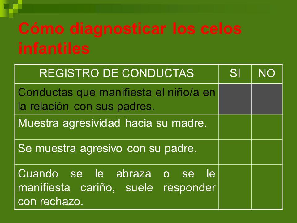 Cómo diagnosticar los celos infantiles REGISTRO DE CONDUCTASSINO Conductas que manifiesta el niño/a en la relación con sus padres. Muestra agresividad