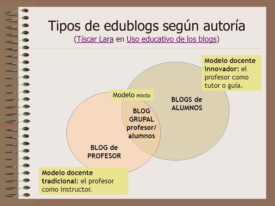 Tipos de edublogs según autoría (Tíscar Lara en Uso educativo de los blogs)Tíscar LaraUso educativo de los blogs BLOG de PROFESOR BLOG GRUPAL profesor