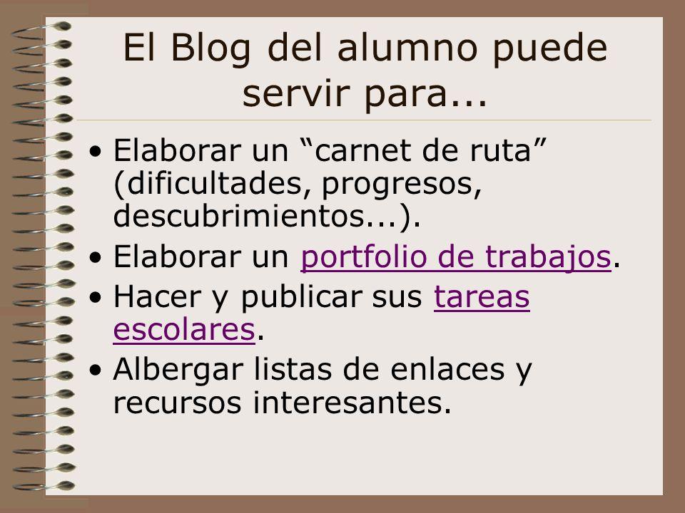 El Blog del alumno puede servir para... Elaborar un carnet de ruta (dificultades, progresos, descubrimientos...). Elaborar un portfolio de trabajos.po