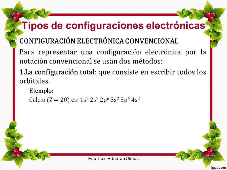 Tipos de configuraciones electrónicas CONFIGURACIÓN ELECTRÓNICA CONVENCIONAL Para representar una configuración electrónica por la notación convencion