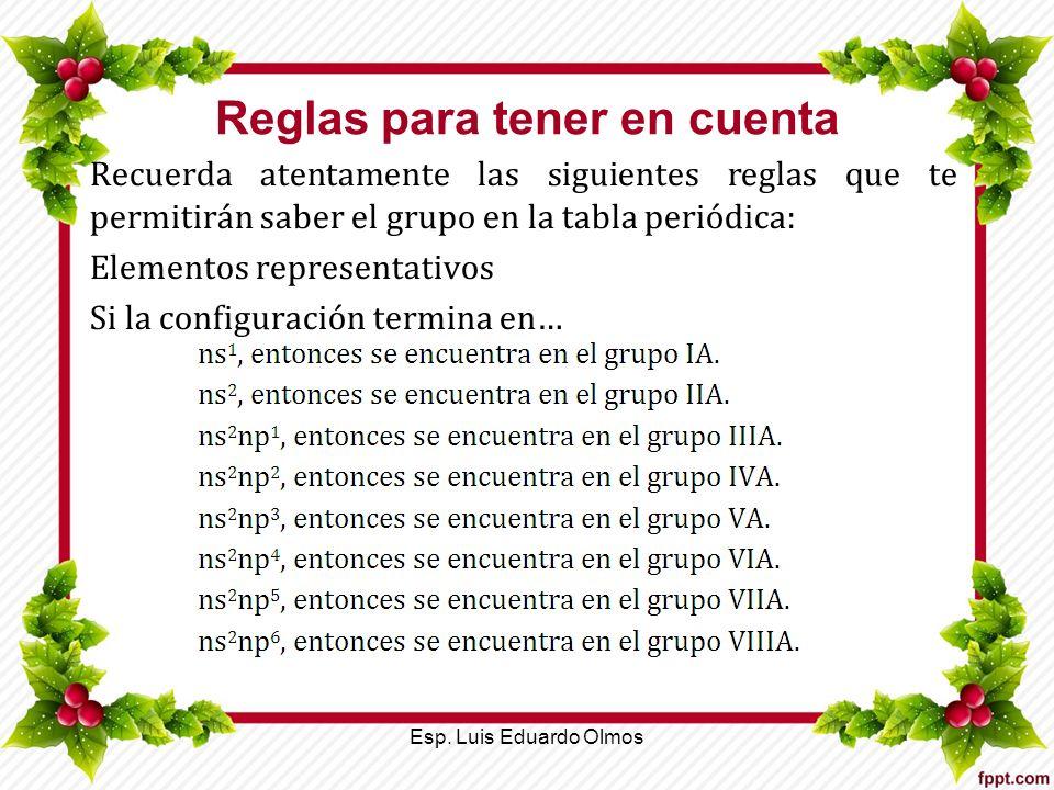 Reglas para tener en cuenta Recuerda atentamente las siguientes reglas que te permitirán saber el grupo en la tabla periódica: Elementos representativ