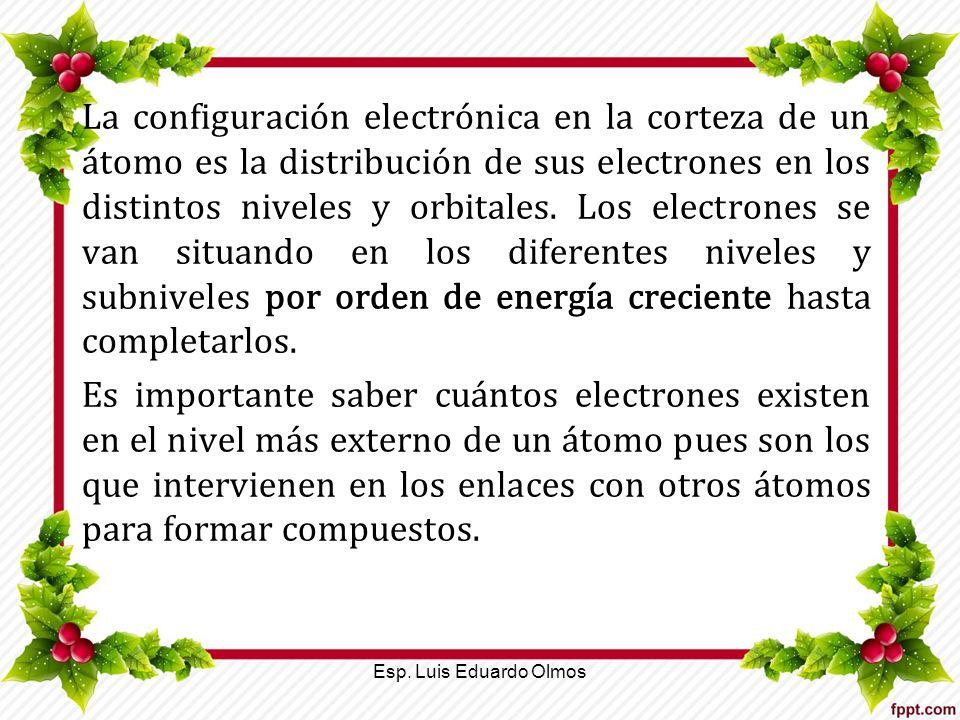 La configuración electrónica en la corteza de un átomo es la distribución de sus electrones en los distintos niveles y orbitales. Los electrones se va