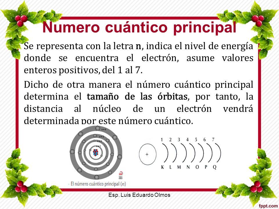 Numero cuántico principal Se representa con la letra n, indica el nivel de energía donde se encuentra el electrón, asume valores enteros positivos, de