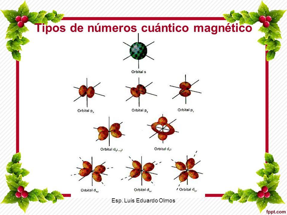 Numero cuántico spin Se representa con la letra s, que describe la orientación del giro del electrón.
