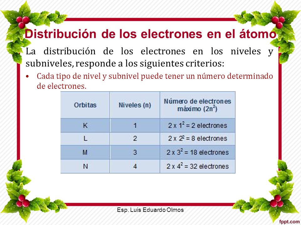 Distribución de los electrones en el átomo La distribución de los electrones en los niveles y subniveles, responde a los siguientes criterios: Cada ti