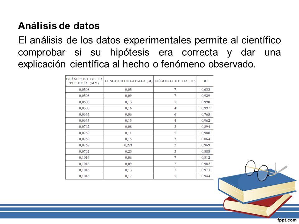 Análisis de datos El análisis de los datos experimentales permite al científico comprobar si su hipótesis era correcta y dar una explicación científic