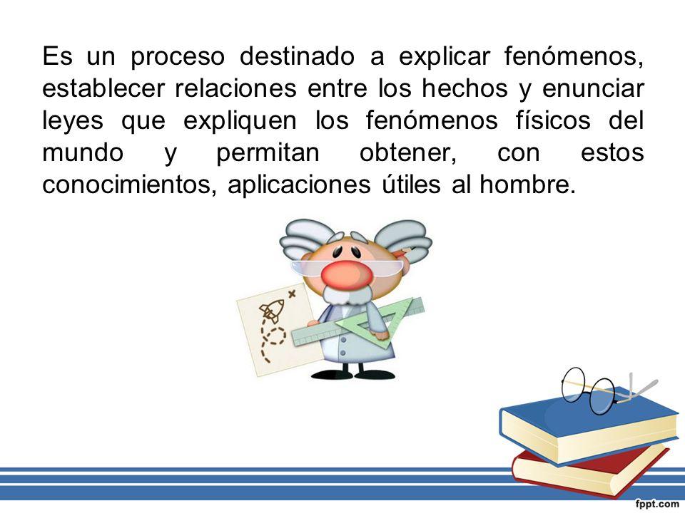 Es un proceso destinado a explicar fenómenos, establecer relaciones entre los hechos y enunciar leyes que expliquen los fenómenos físicos del mundo y