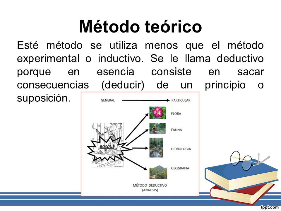Método teórico Esté método se utiliza menos que el método experimental o inductivo. Se le llama deductivo porque en esencia consiste en sacar consecue
