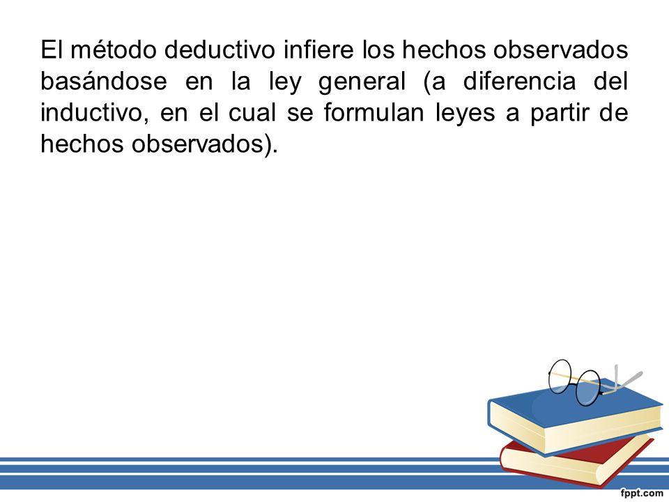 El método deductivo infiere los hechos observados basándose en la ley general (a diferencia del inductivo, en el cual se formulan leyes a partir de he