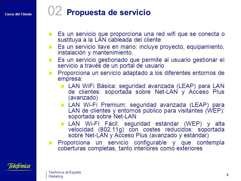 Cerca del Cliente Telefónica de España Marketing 4 Es un servicio que proporciona una red wifi que se conecta o sustituya a la LAN cableada del cliente.