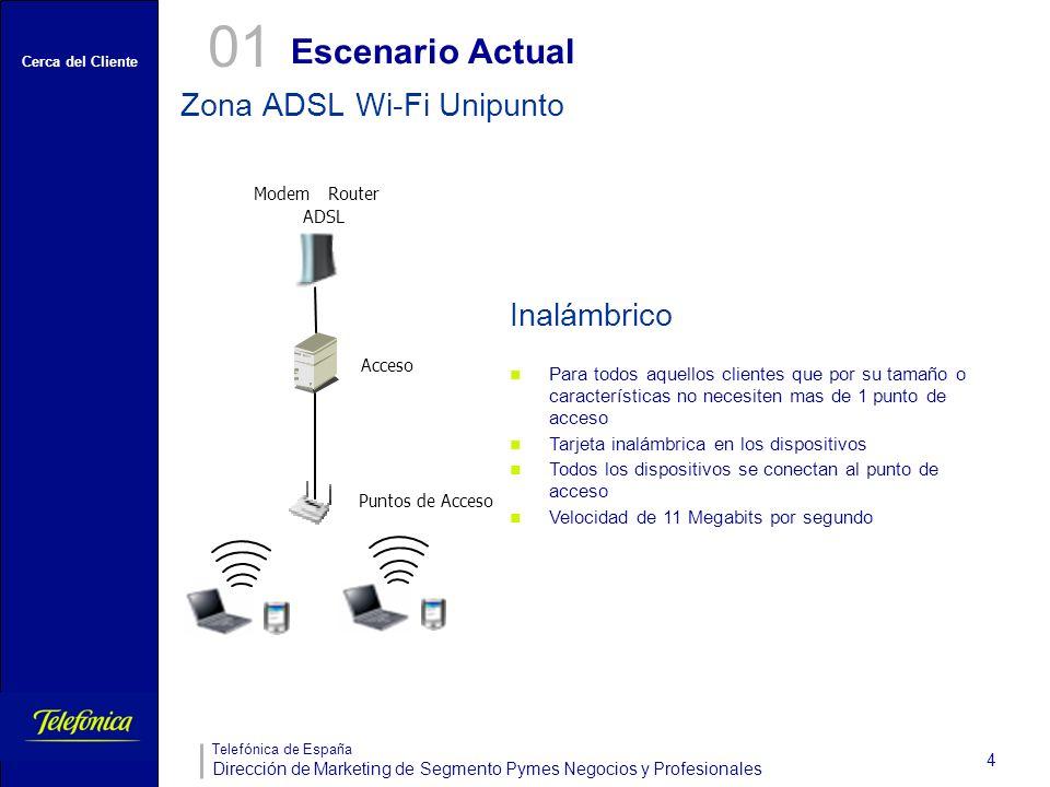 Cerca del Cliente Telefónica de España Dirección de Marketing de Segmento Pymes Negocios y Profesionales 4 Escenario Actual Zona ADSL Wi-Fi Unipunto 0